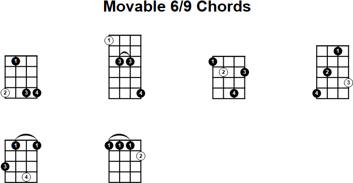 Mandolin movable mandolin chords : Movable 6/9 Mandolin Chords