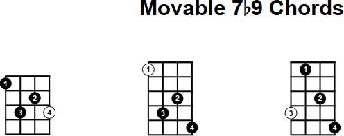 Mandolin movable mandolin chords : Movable 7b9 Mandolin Chords