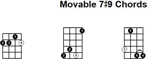 Mandolin movable mandolin chords : Movable 7#9 Mandolin Chords