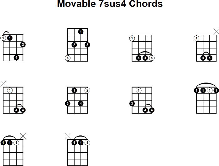 Mandolin movable mandolin chords : Movable 7sus4 Mandolin Chords