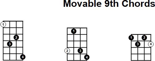 Mandolin movable mandolin chords : Movable 9th Mandolin Chords