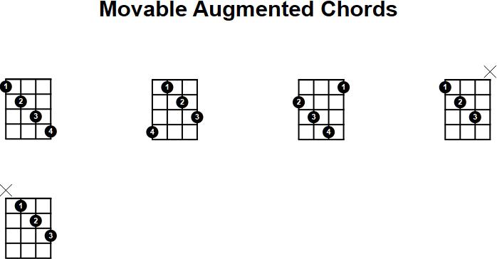 Mandolin movable mandolin chords : Mandolin : movable mandolin chords Movable Mandolin also Movable ...
