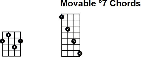 Mandolin movable mandolin chords : Movable Diminished 7th Mandolin Chords