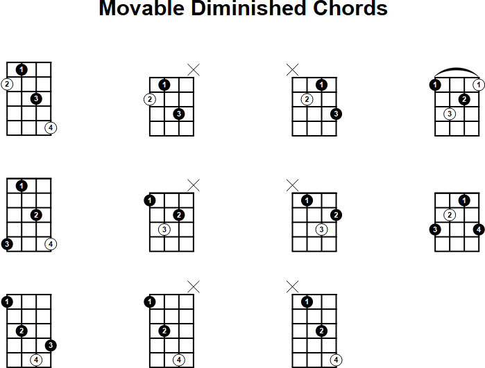 Movable Mandolin Chords Choice Image Chord Guitar Finger Position