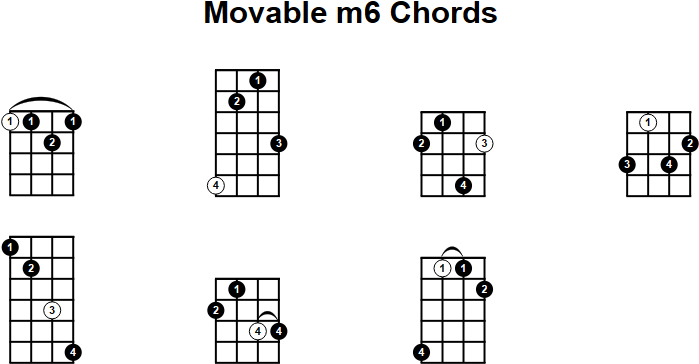 Mandolin movable mandolin chords : Movable m6 Mandolin Chords