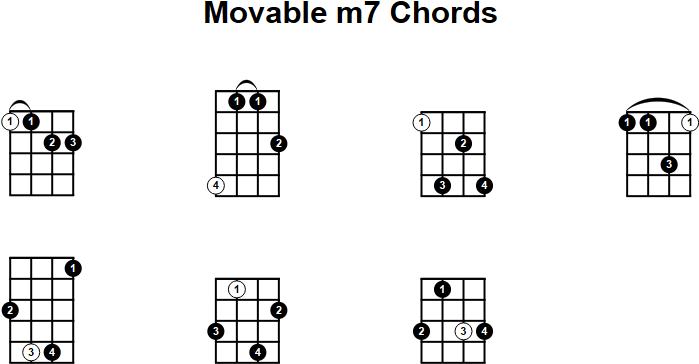 Mandolin movable mandolin chords : Movable Minor 7th Mandolin Chords