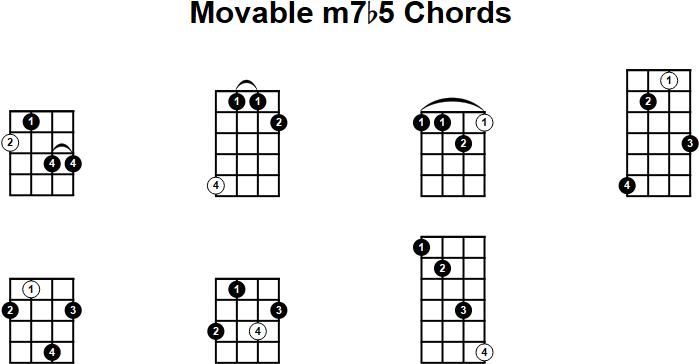 Mandolin movable mandolin chords : Movable m7b5 Mandolin Chords