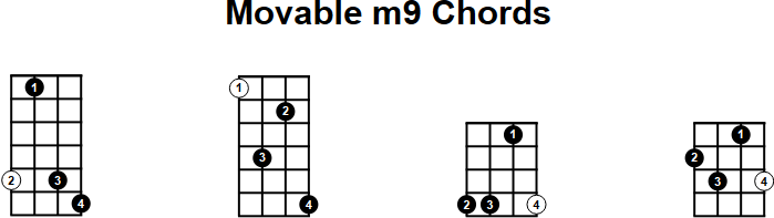 Mandolin movable mandolin chords : Movable m9 Mandolin Chords