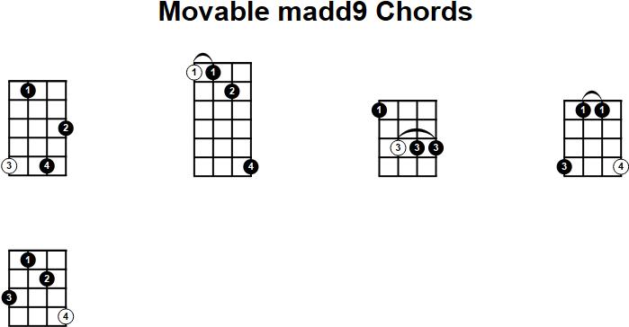 Mandolin movable mandolin chords : Movable madd9 Mandolin Chords