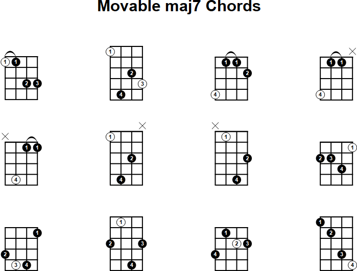 Movable Major 7th Mandolin Chords