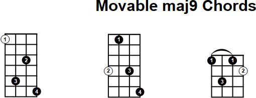 Mandolin movable mandolin chords : Movable maj9 Mandolin Chords