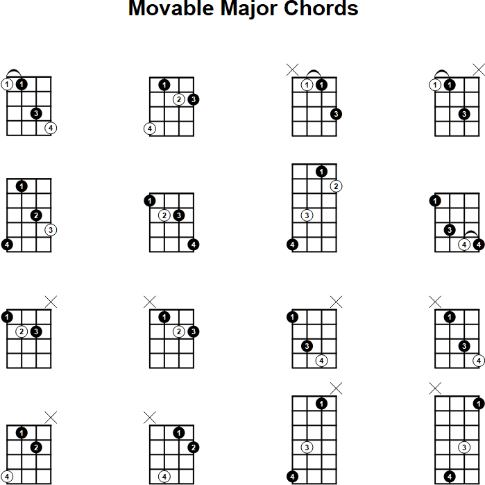 Movable Major Mandolin Chords
