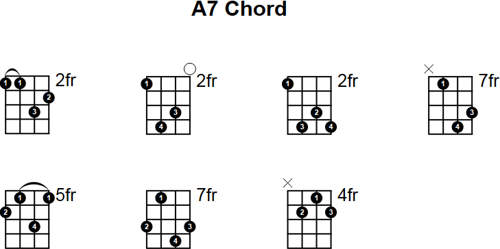 A 7 Chord Choice Image Chord Guitar Finger Position