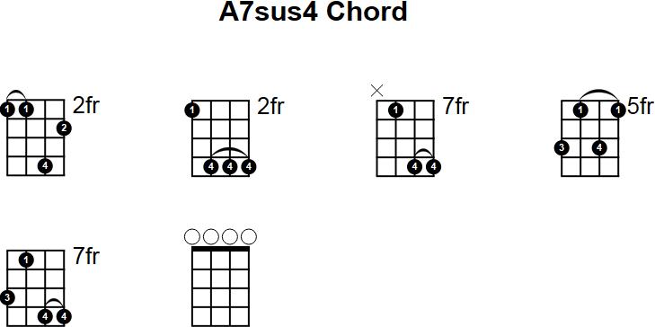 a7sus4 mandolin chord