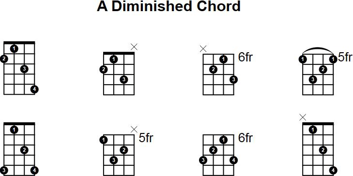 A Diminished Mandolin Chord