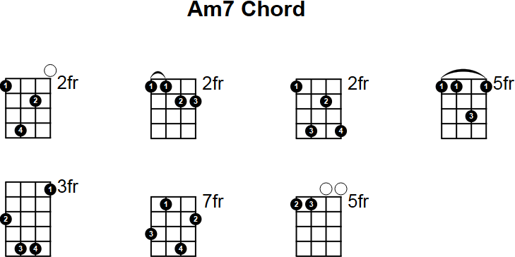 Mandolin : mandolin chords am Mandolin Chords , Mandolin Chords Amu201a Mandolin
