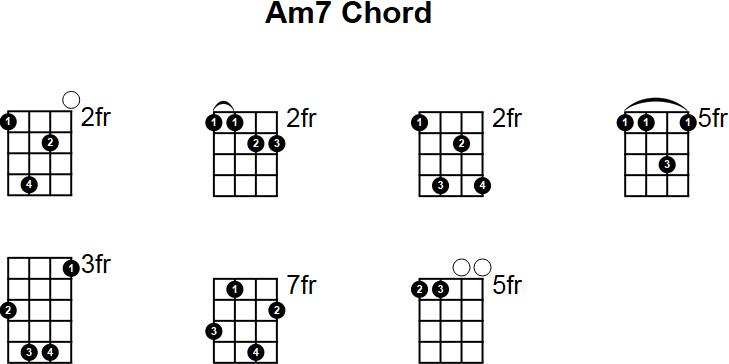 Am7 Mandolin Chord