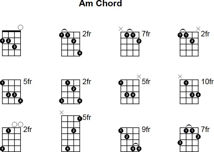 Mandolin mandolin chords a7 : Mandolin : chords on mandolin Chords On plus Chords On Mandolin ...
