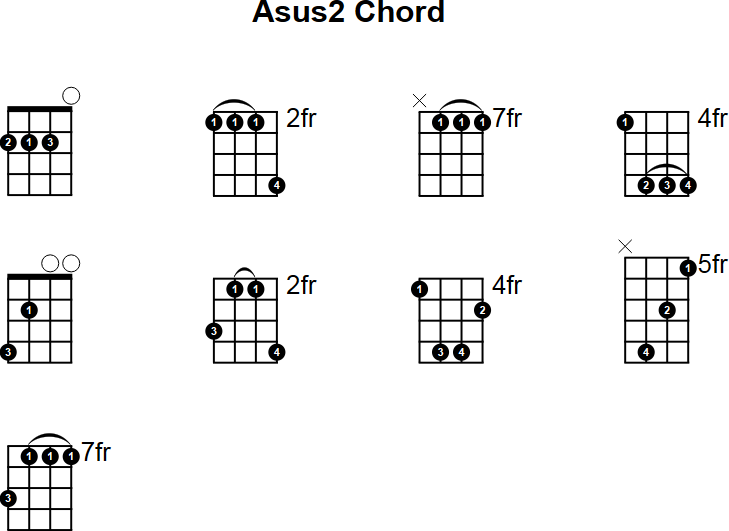 Asus Chord Gallery Chord Guitar Finger Position