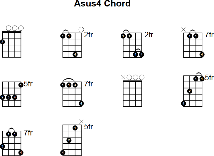 A Sus Chord Image Collections Chord Guitar Finger Position
