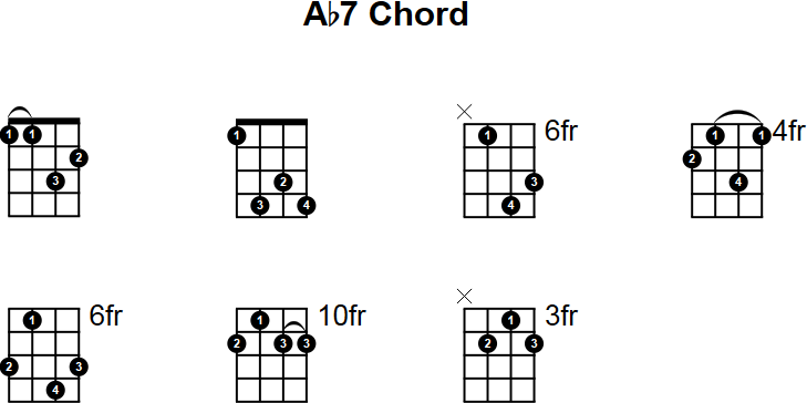 Ab7 Chord Image Collections Chord Guitar Finger Position