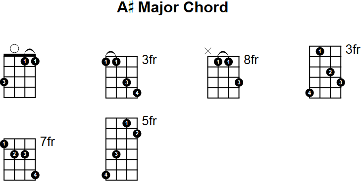 Mandolin mandolin chords am7 : Mandolin : bluegrass mandolin chords Bluegrass Mandolin or ...