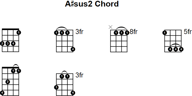 B Flat Mandolin Chord Image Collections Chord Guitar Finger Position