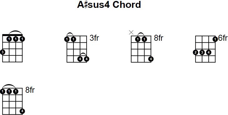 Asus4 Mandolin Chord