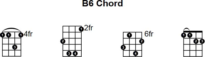 B6 Mandolin Chord