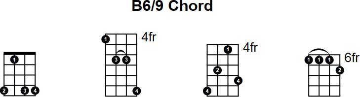 B69 Mandolin Chord