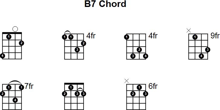 B7 Mandolin Chord