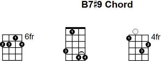 B7#9 Mandolin Chord
