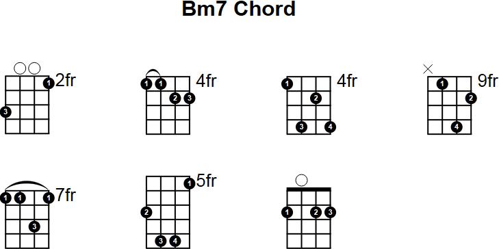 Bm7 Mandolin Chord