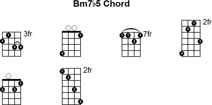 Bm7b5 Mandolin Chord
