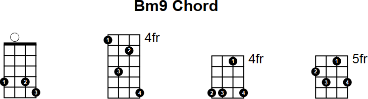 Mandolin b minor mandolin chords : Bm9 Mandolin Chord