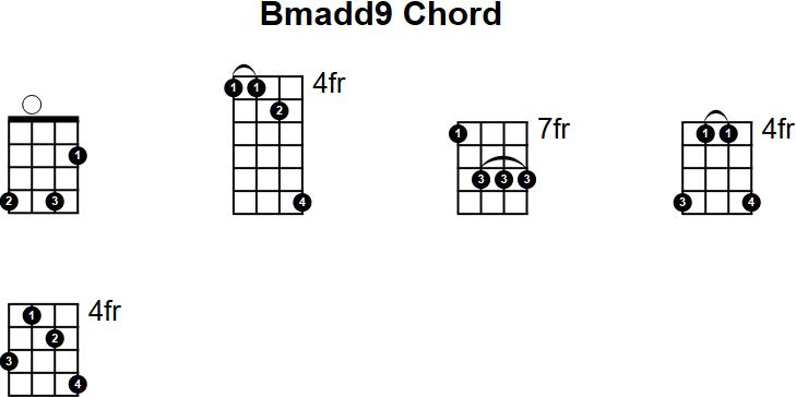 Mandolin mandolin chords bm : Bmadd9 Mandolin Chord