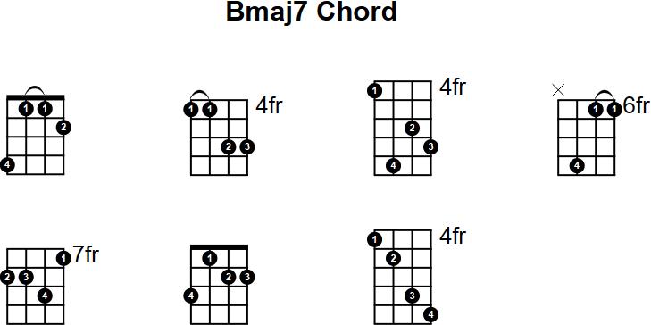 bmaj7 mandolin chord