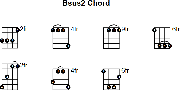 Bsus Guitar Chord Images Guitar Chord Chart With Finger Position
