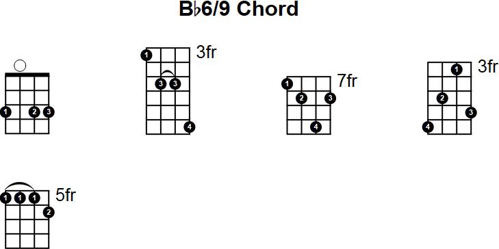 Bb6/9 Mandolin Chord