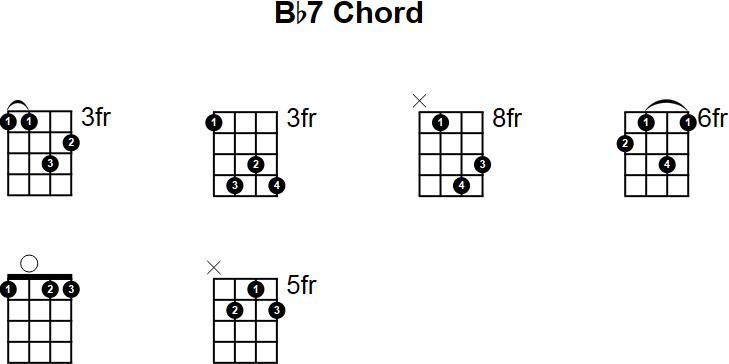 Bb7 Mandolin Chord