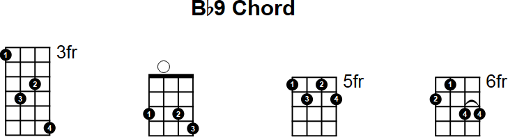 Bb9 Mandolin Chord