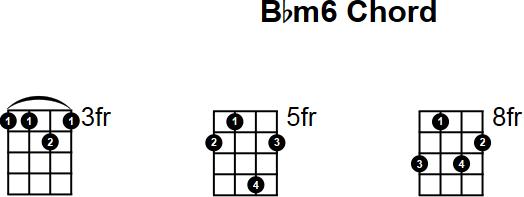 Bbm6 Mandolin Chord