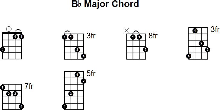 Bb Major Mandolin Chord