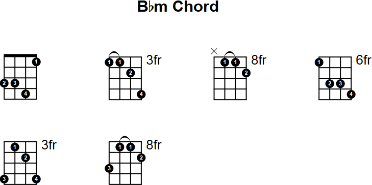 Mandolin b minor mandolin chords : Bb Minor Mandolin Chord