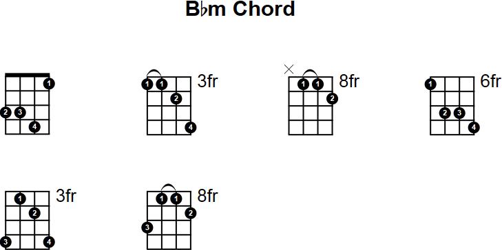 Bb Minor Mandolin Chord