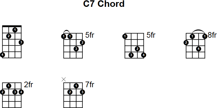 C7 Mandolin Chord