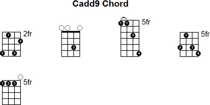 Cadd9 Mandolin Chord