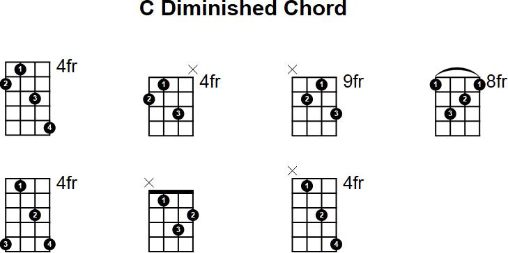 C Diminished Mandolin Chord