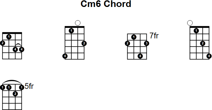 Cm6 Chord Gallery Chord Guitar Finger Position