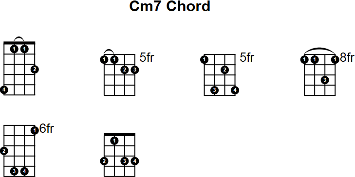 How to Play  Bb Major Chord Guitar